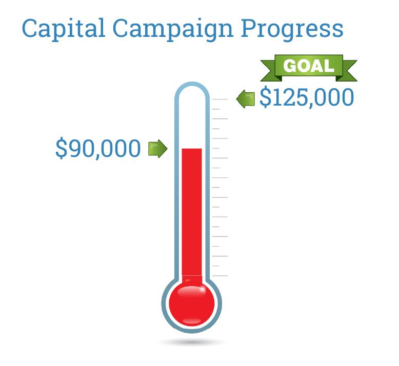 capital-campaign-progress-2